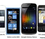 Skal du kjøpe deg telefon?