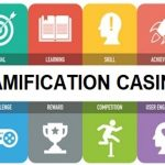Power- Up med Gamification